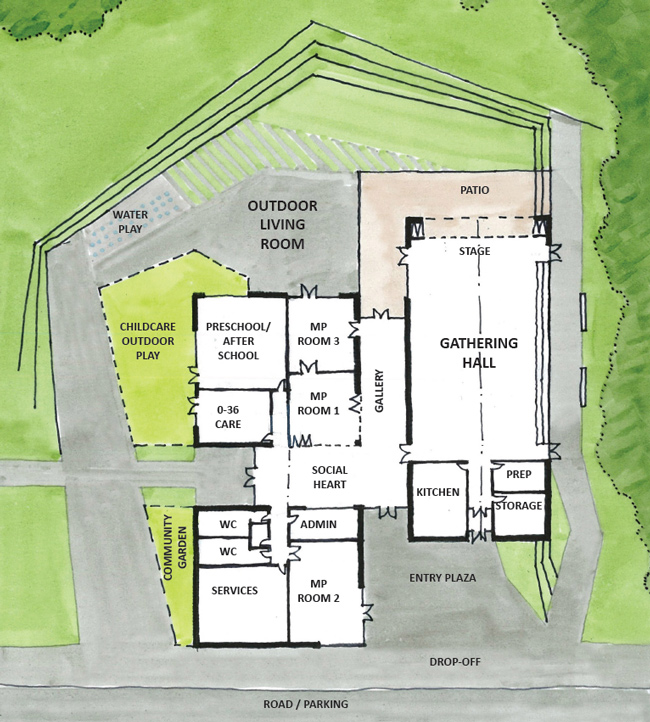 Potential Community Centre Proposed Plan